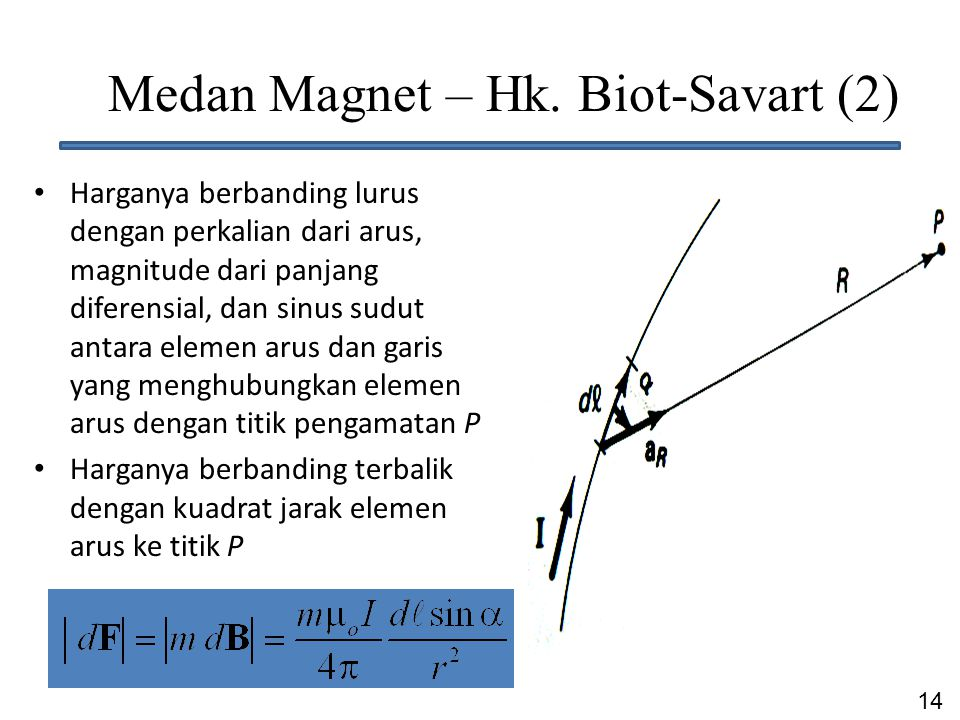 Medan Magnet – Hk. Biot-Savart (2)