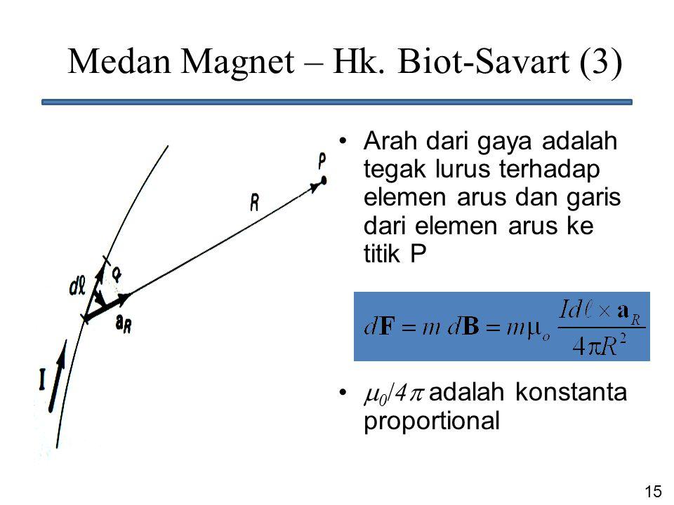 Medan Magnet – Hk. Biot-Savart (3)