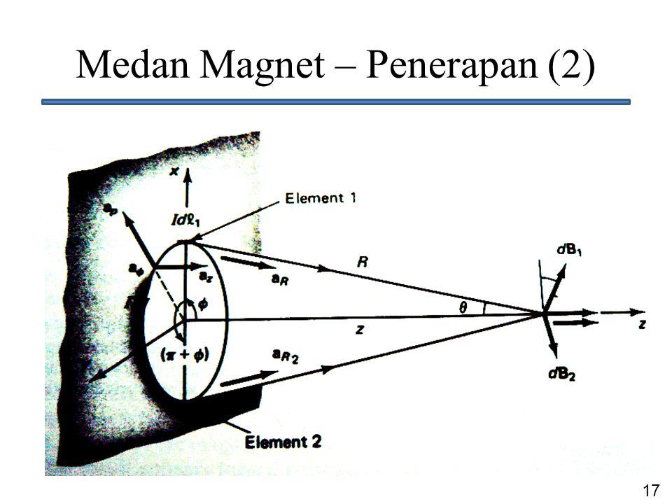 Medan Magnet – Penerapan (2)