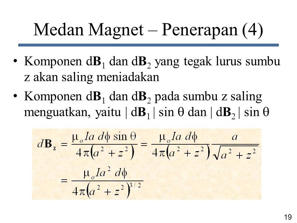 Medan Magnet – Penerapan (4)