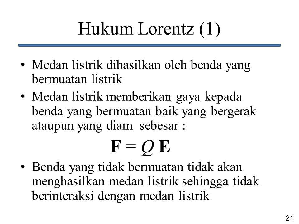 Hukum Lorentz (1) Medan listrik dihasilkan oleh benda yang bermuatan listrik.