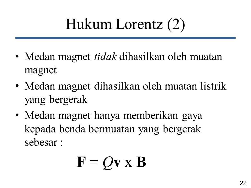 Hukum Lorentz (2) Medan magnet tidak dihasilkan oleh muatan magnet