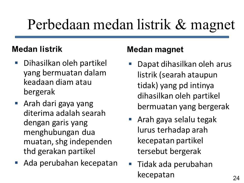 Perbedaan medan listrik & magnet
