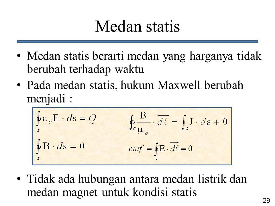Medan statis Medan statis berarti medan yang harganya tidak berubah terhadap waktu. Pada medan statis, hukum Maxwell berubah menjadi :