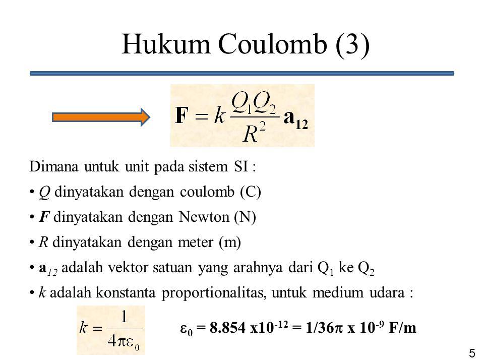 Hukum Coulomb (3) Dimana untuk unit pada sistem SI :