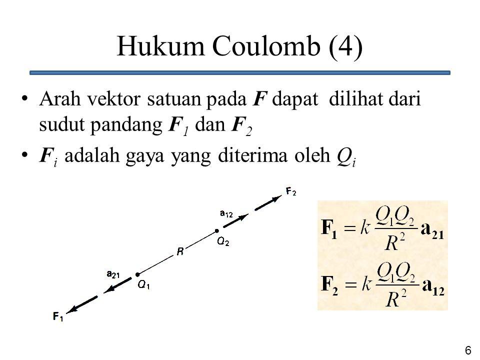 Hukum Coulomb (4) Arah vektor satuan pada F dapat dilihat dari sudut pandang F1 dan F2.