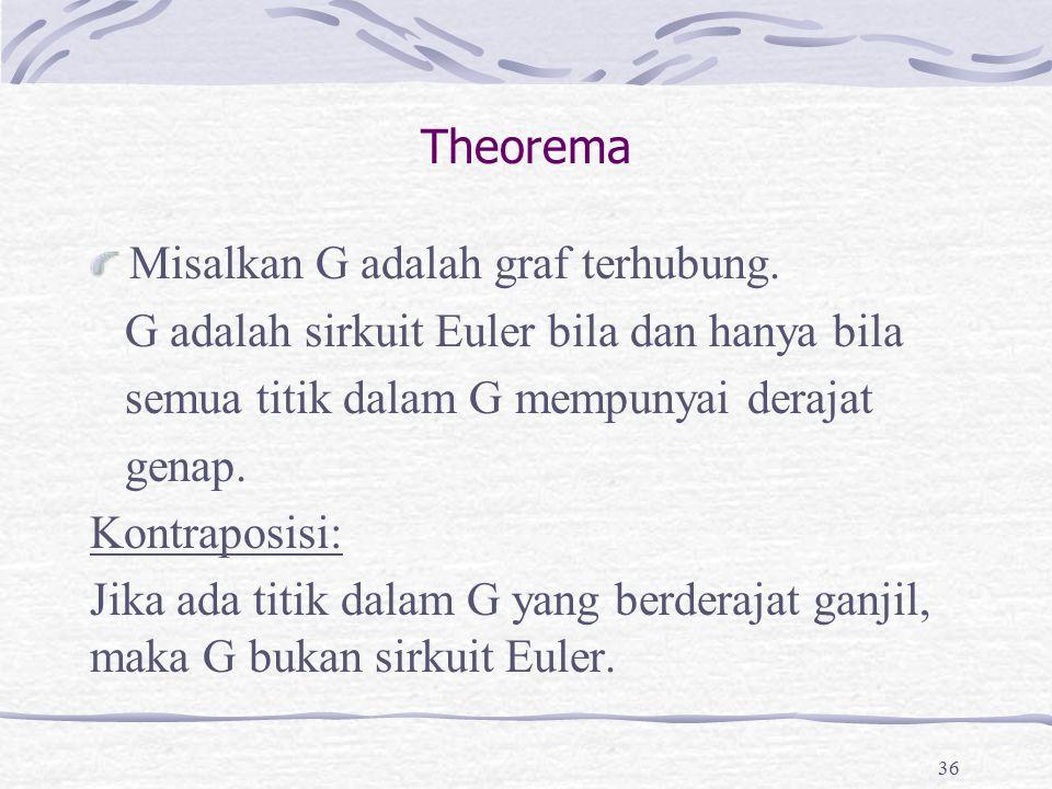 Theorema Misalkan G adalah graf terhubung. G adalah sirkuit Euler bila dan hanya bila. semua titik dalam G mempunyai derajat.