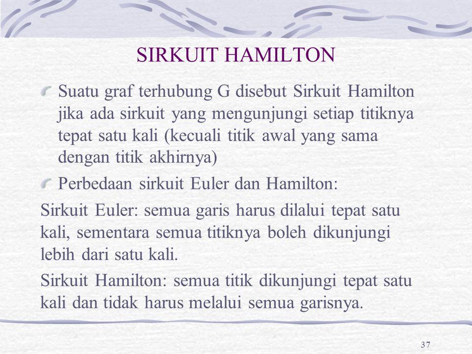 SIRKUIT HAMILTON