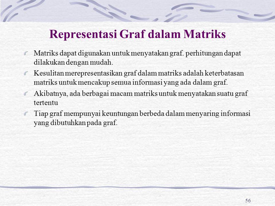 Representasi Graf dalam Matriks