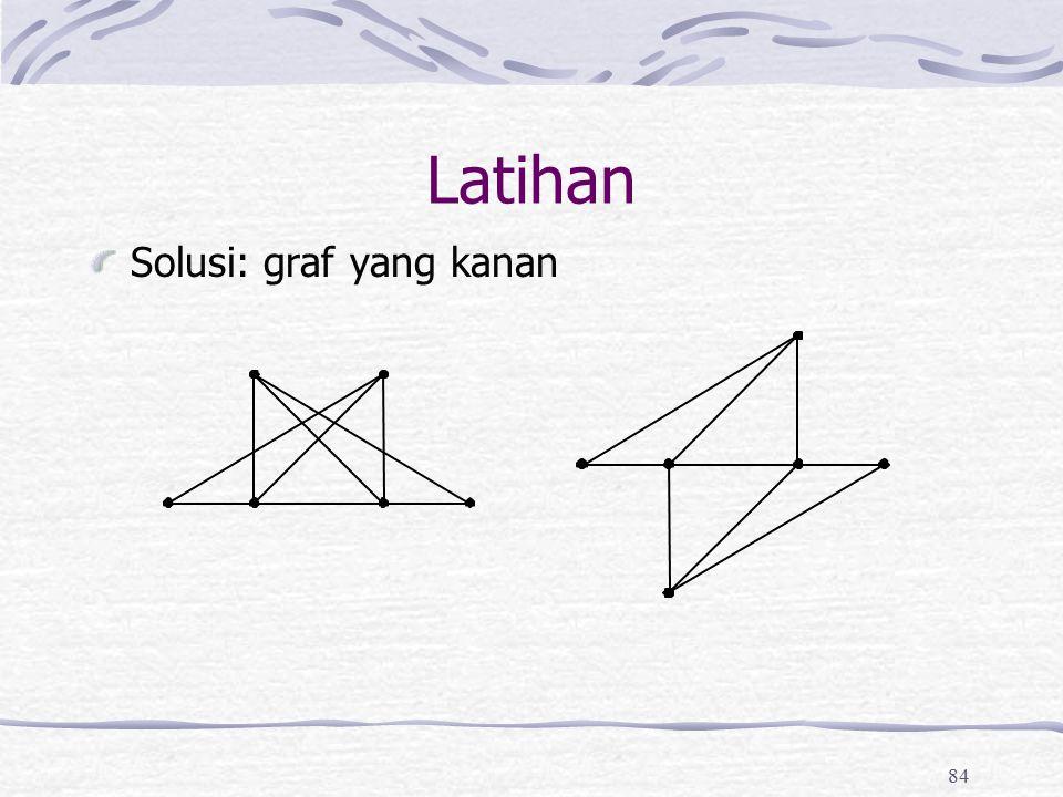 Latihan Solusi: graf yang kanan 84 84