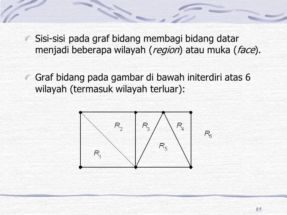 Sisi-sisi pada graf bidang membagi bidang datar menjadi beberapa wilayah (region) atau muka (face).
