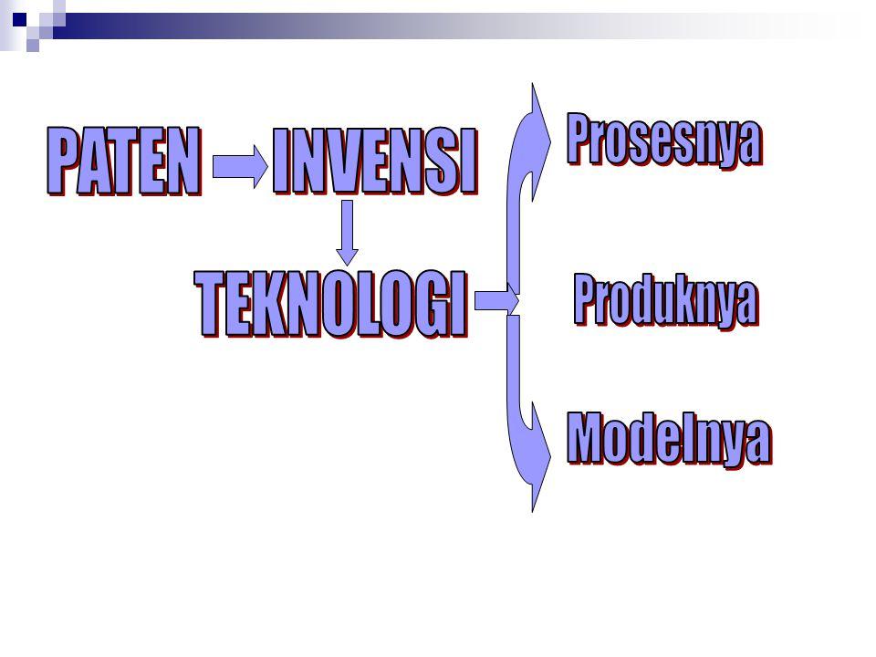 Prosesnya PATEN INVENSI TEKNOLOGI Produknya Modelnya