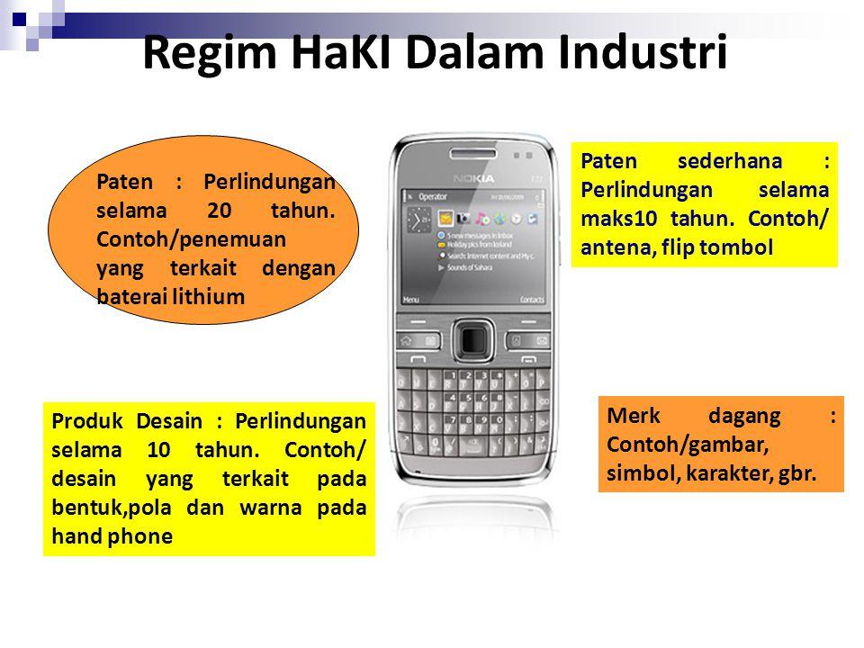 Regim HaKI Dalam Industri