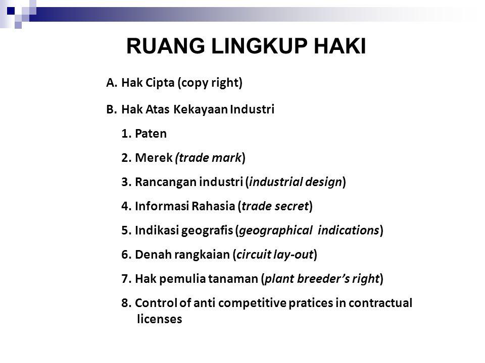 RUANG LINGKUP HAKI A. Hak Cipta (copy right)