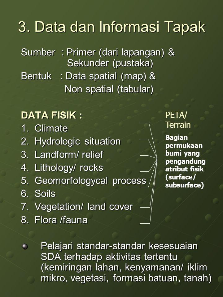 3. Data dan Informasi Tapak