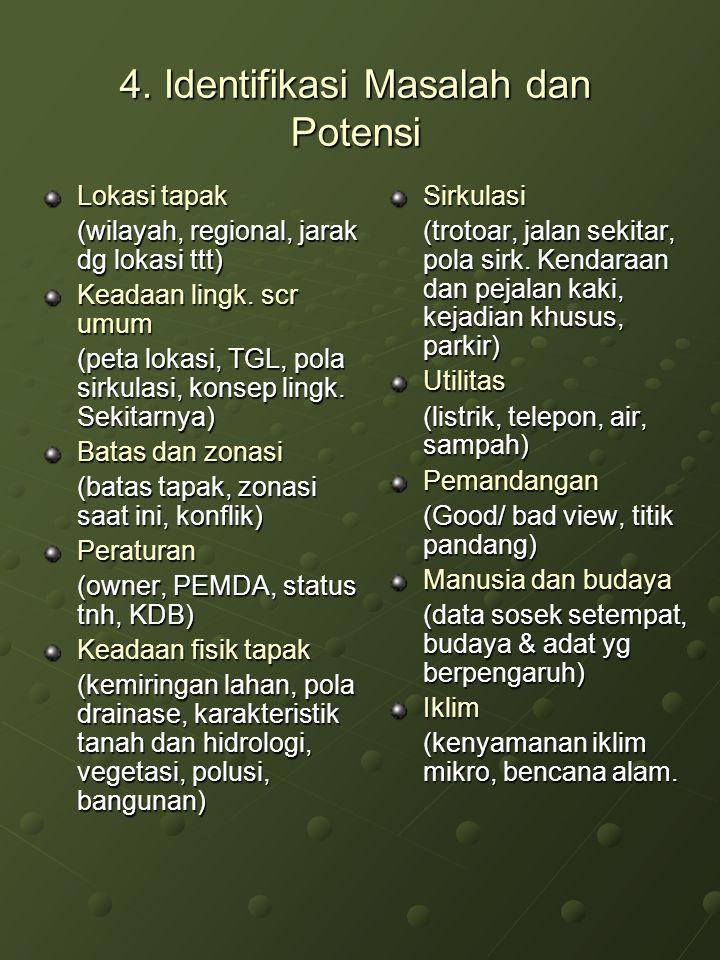 4. Identifikasi Masalah dan Potensi