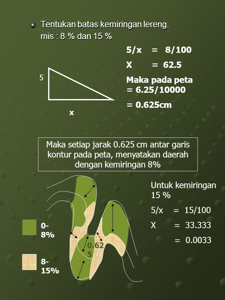 Tentukan batas kemiringan lereng. mis : 8 % dan 15 %
