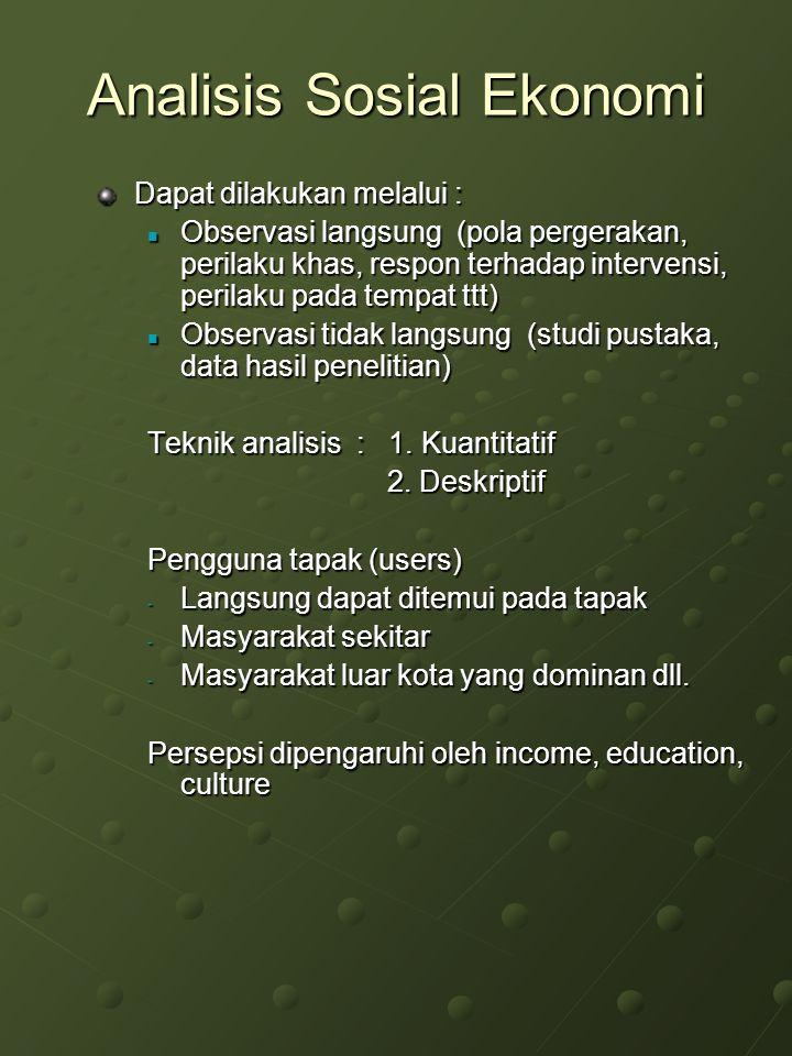 Analisis Sosial Ekonomi