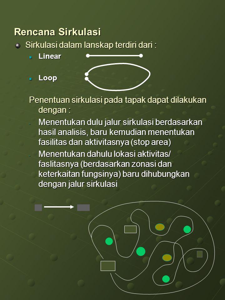 Rencana Sirkulasi Sirkulasi dalam lanskap terdiri dari :