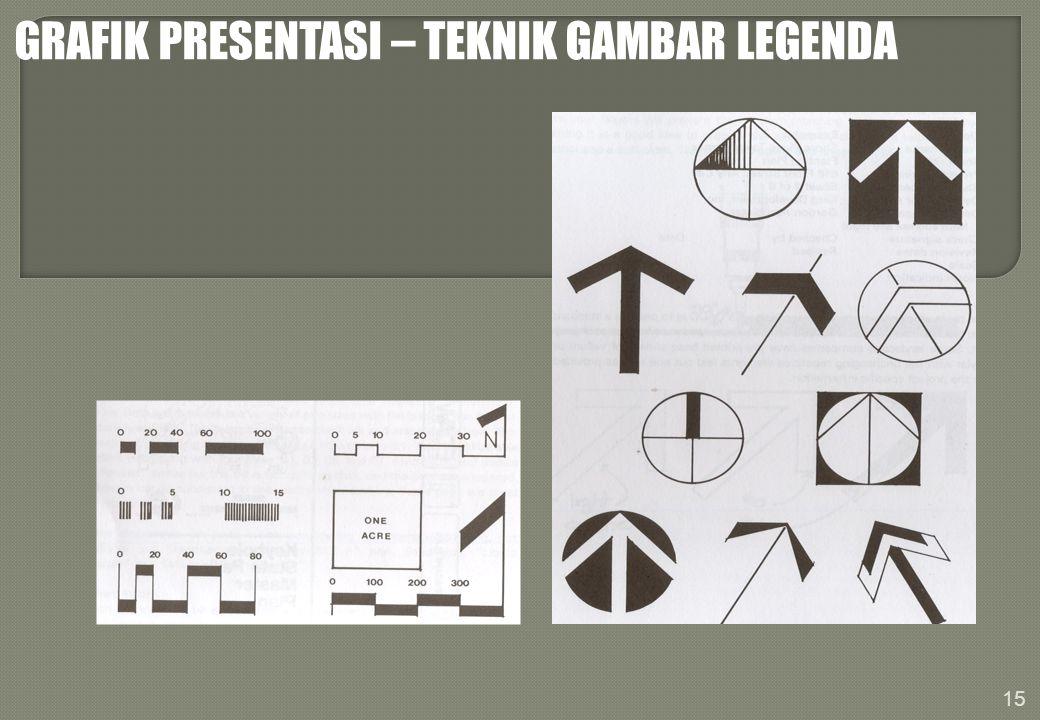 GRAFIK PRESENTASI – TEKNIK GAMBAR LEGENDA