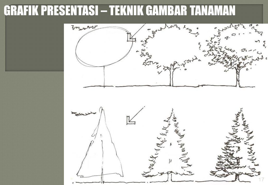 GRAFIK PRESENTASI – TEKNIK GAMBAR TANAMAN