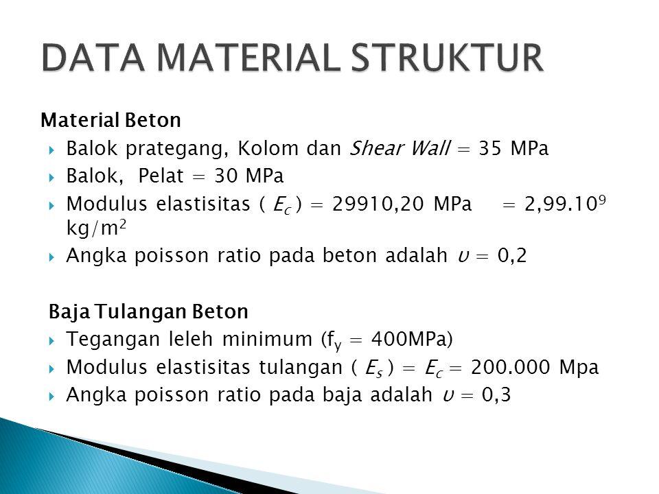 DATA MATERIAL STRUKTUR