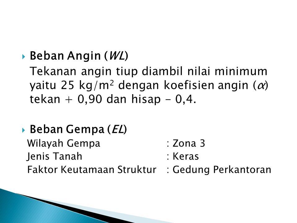 Beban Angin (WL) Tekanan angin tiup diambil nilai minimum yaitu 25 kg/m2 dengan koefisien angin (α) tekan + 0,90 dan hisap - 0,4.