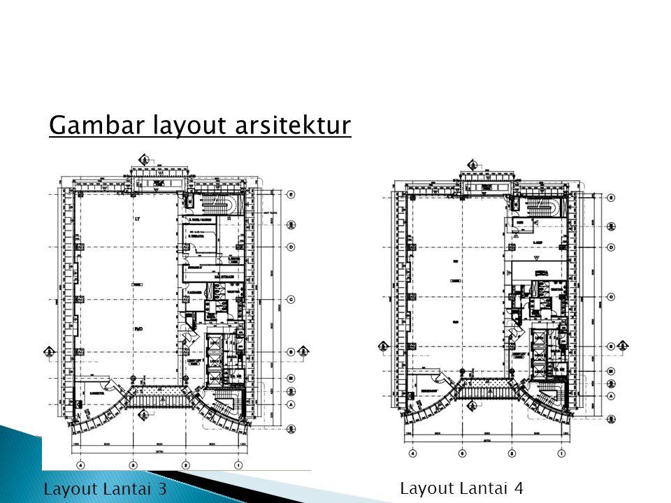 Gambar layout arsitektur