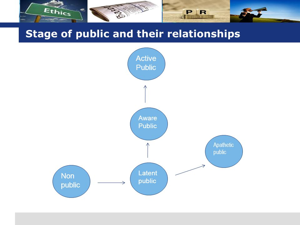 Stage of public and their relationships