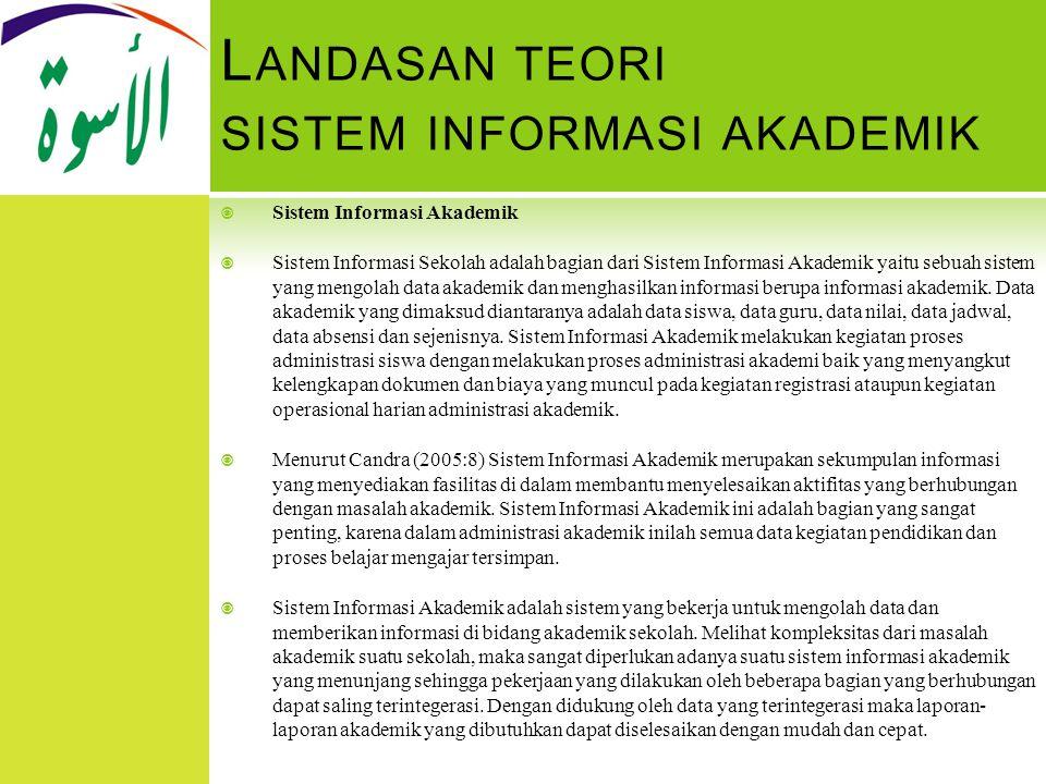 Landasan teori sistem informasi akademik