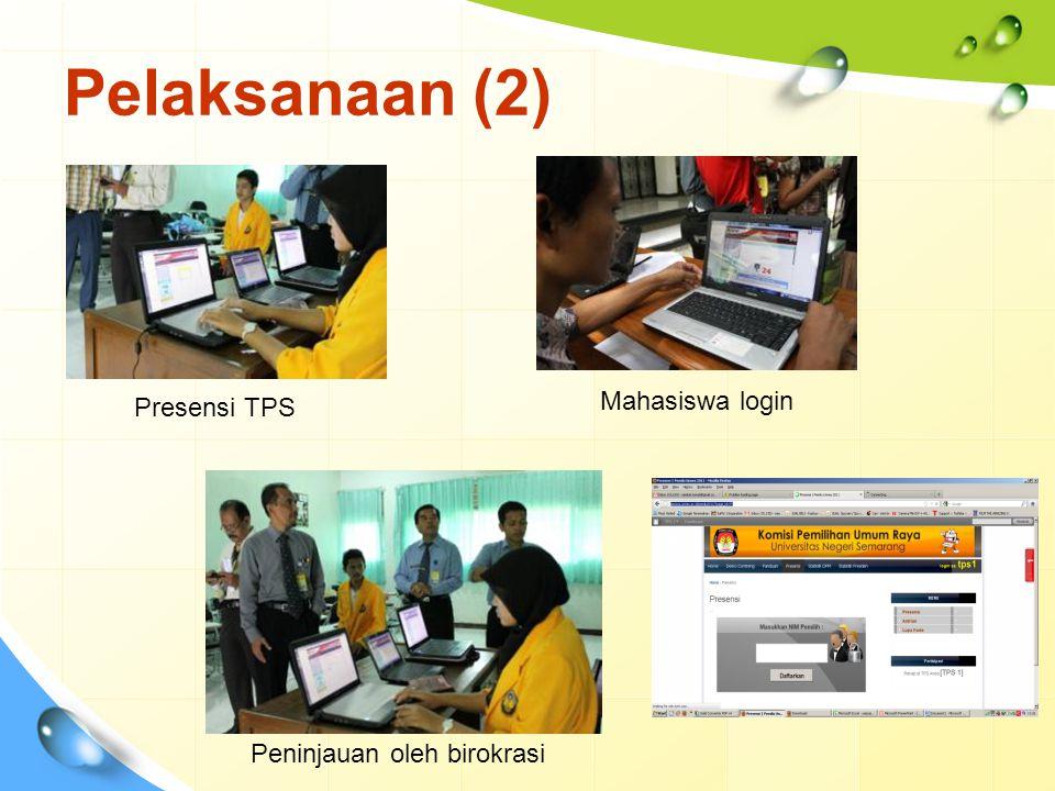Pelaksanaan (2) Presensi TPS Mahasiswa login Peninjauan oleh birokrasi