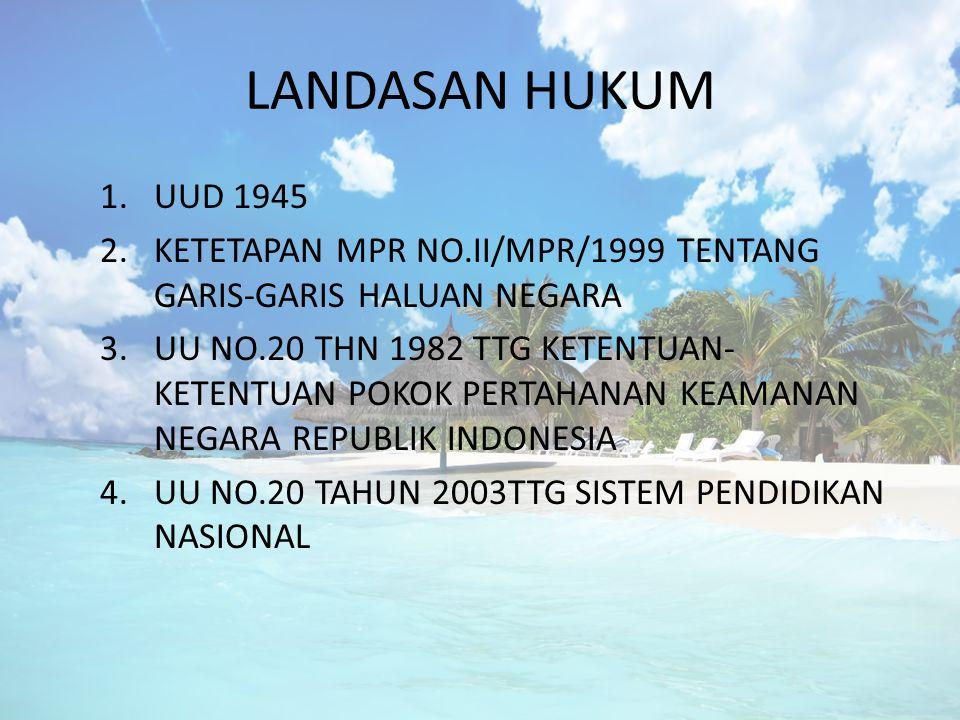 LANDASAN HUKUM UUD 1945. KETETAPAN MPR NO.II/MPR/1999 TENTANG GARIS-GARIS HALUAN NEGARA.