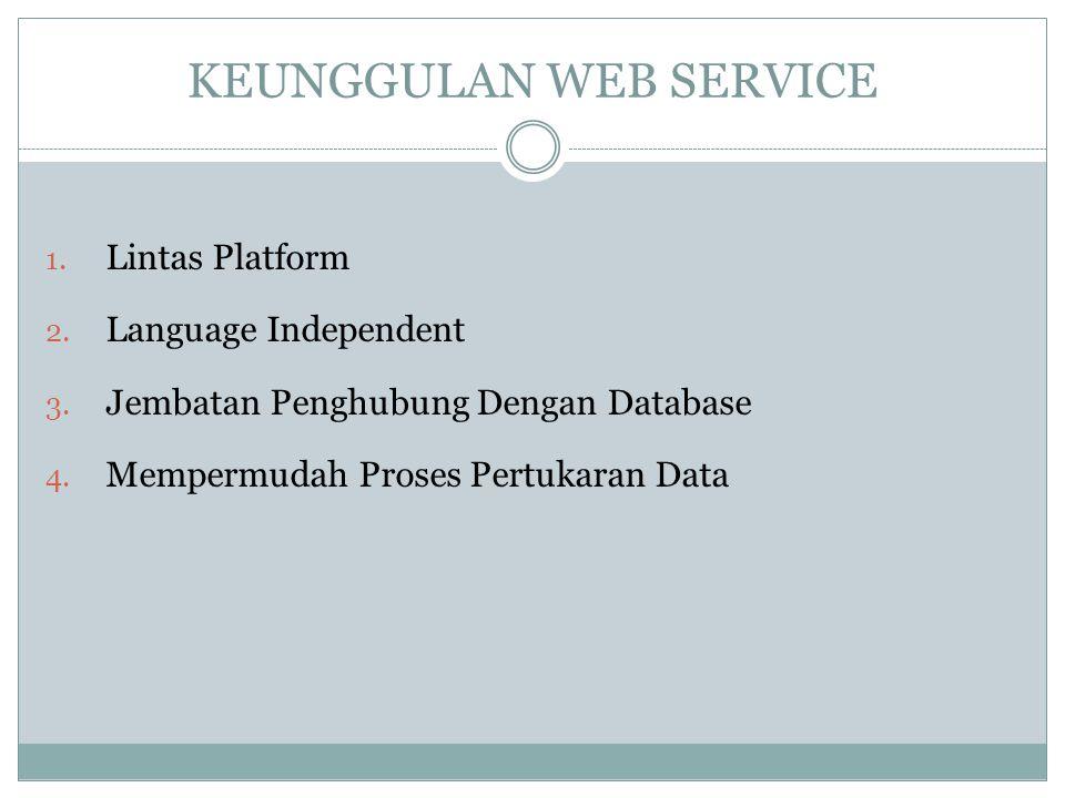 KEUNGGULAN WEB SERVICE