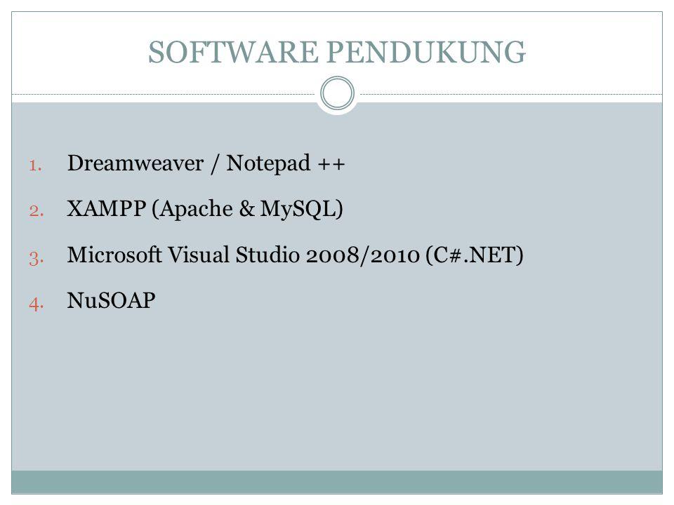 SOFTWARE PENDUKUNG Dreamweaver / Notepad ++ XAMPP (Apache & MySQL)