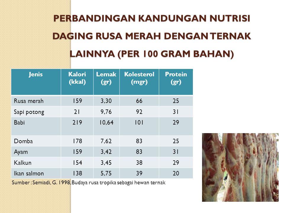 PERBANDINGAN KANDUNGAN NUTRISI DAGING RUSA MERAH DENGAN TERNAK LAINNYA (PER 100 GRAM BAHAN)
