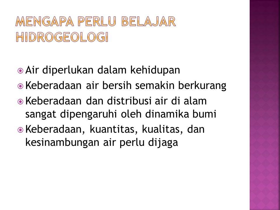 Mengapa PERLU Belajar Hidrogeologi