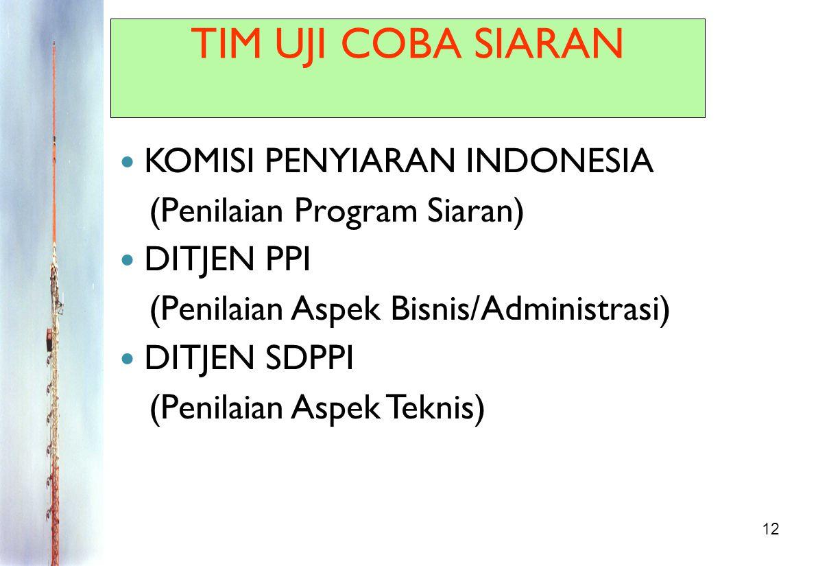 TIM UJI COBA SIARAN KOMISI PENYIARAN INDONESIA