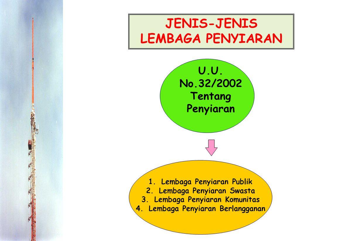 JENIS-JENIS LEMBAGA PENYIARAN