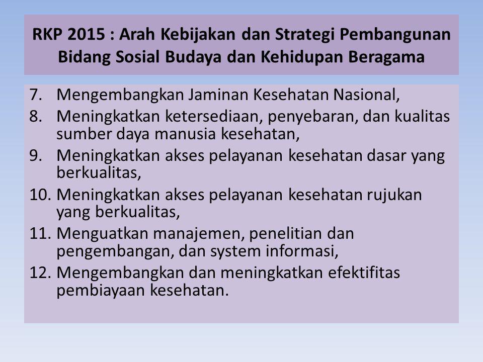 RKP 2015 : Arah Kebijakan dan Strategi Pembangunan Bidang Sosial Budaya dan Kehidupan Beragama