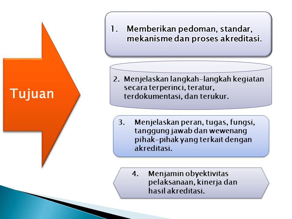 Tujuan Memberikan pedoman, standar, mekanisme dan proses akreditasi.