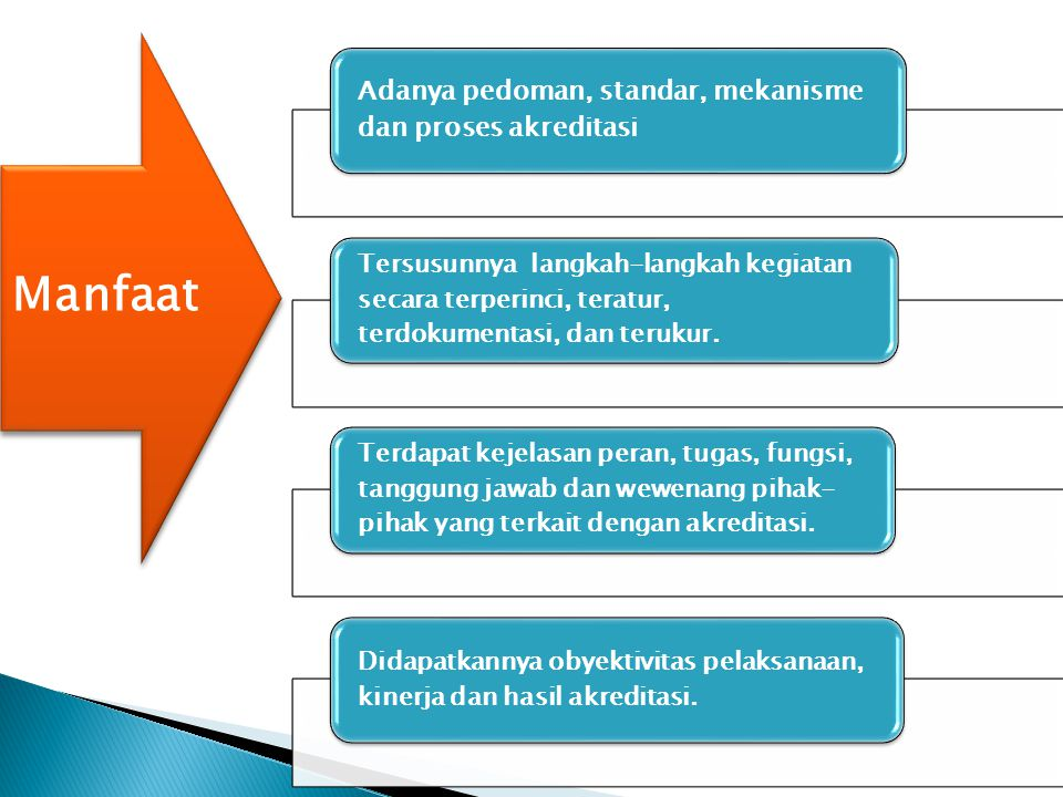 Manfaat Adanya pedoman, standar, mekanisme dan proses akreditasi