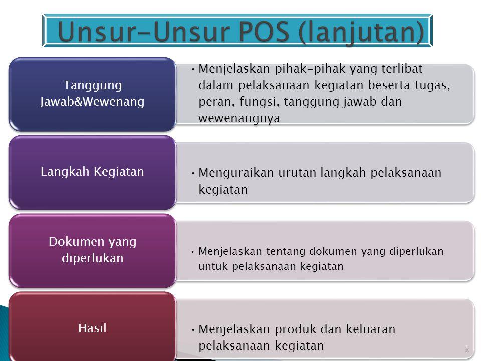 Unsur-Unsur POS (lanjutan)
