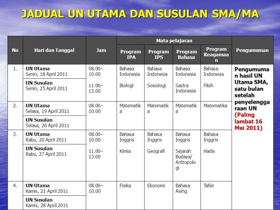 JADUAL UN UTAMA DAN SUSULAN SMA/MA