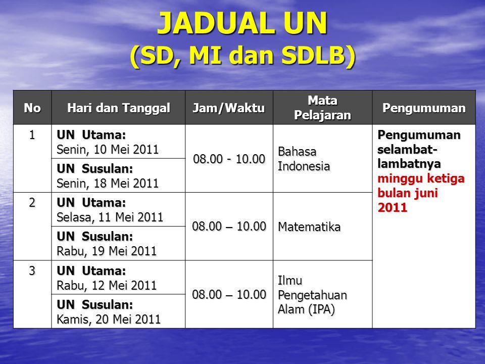 JADUAL UN (SD, MI dan SDLB) No Hari dan Tanggal Jam/Waktu