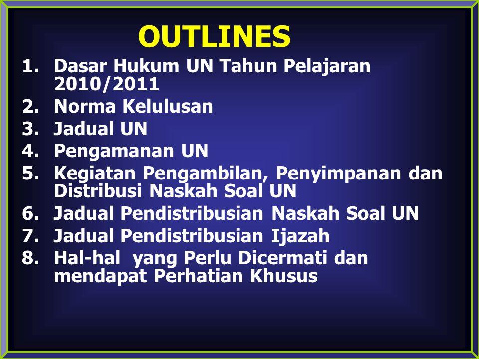 OUTLINES Dasar Hukum UN Tahun Pelajaran 2010/2011 Norma Kelulusan