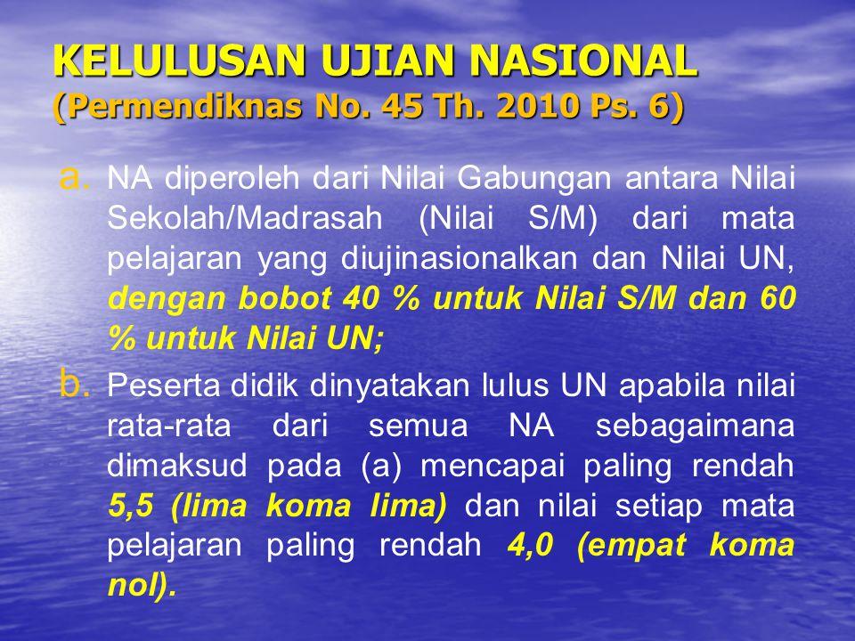 KELULUSAN UJIAN NASIONAL (Permendiknas No. 45 Th. 2010 Ps. 6)