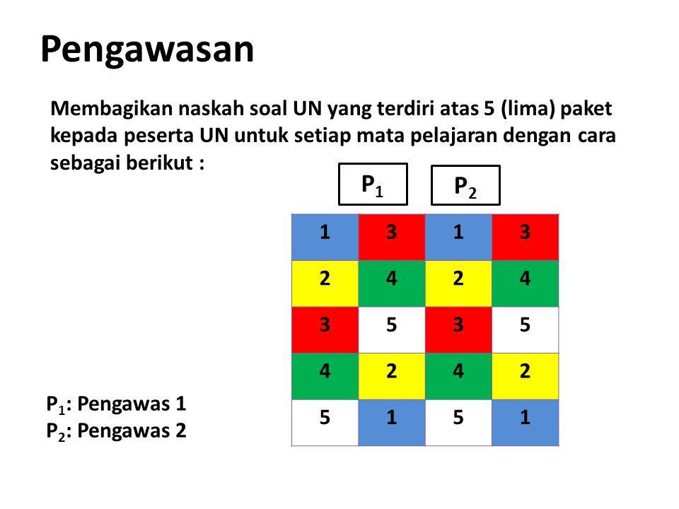 Pengawasan Membagikan naskah soal UN yang terdiri atas 5 (lima) paket kepada peserta UN untuk setiap mata pelajaran dengan cara sebagai berikut :