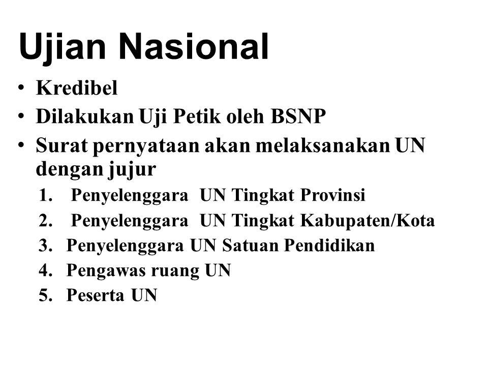 Ujian Nasional Kredibel Dilakukan Uji Petik oleh BSNP