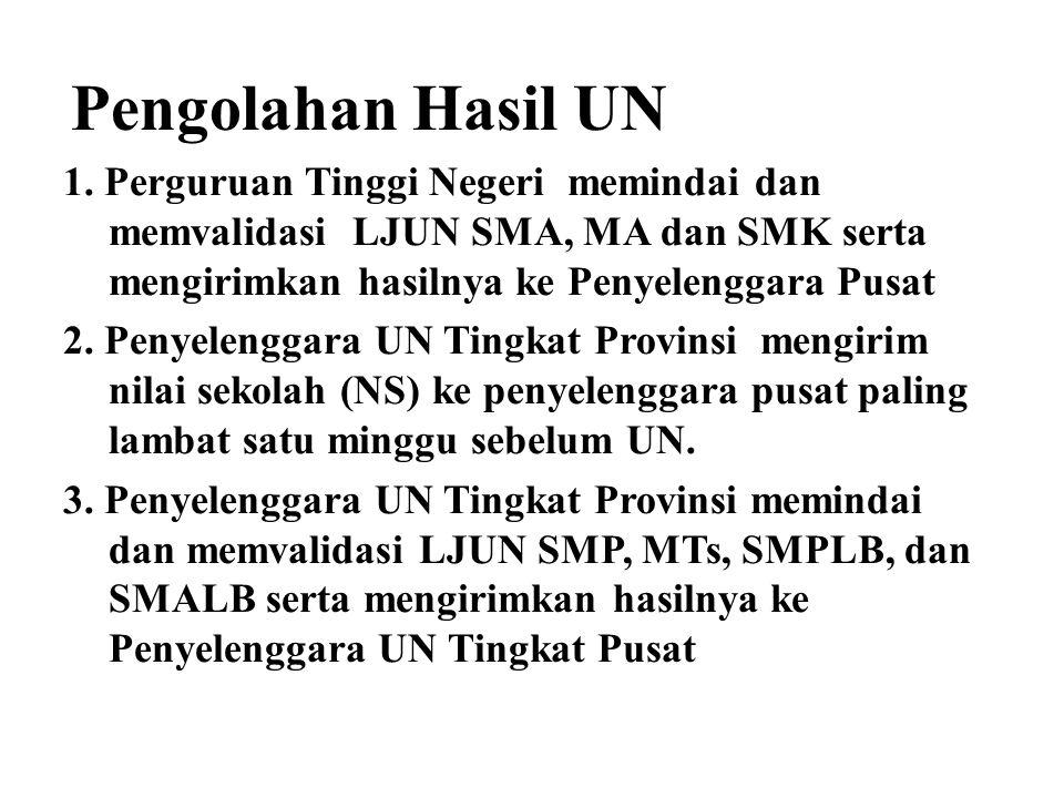 Pengolahan Hasil UN