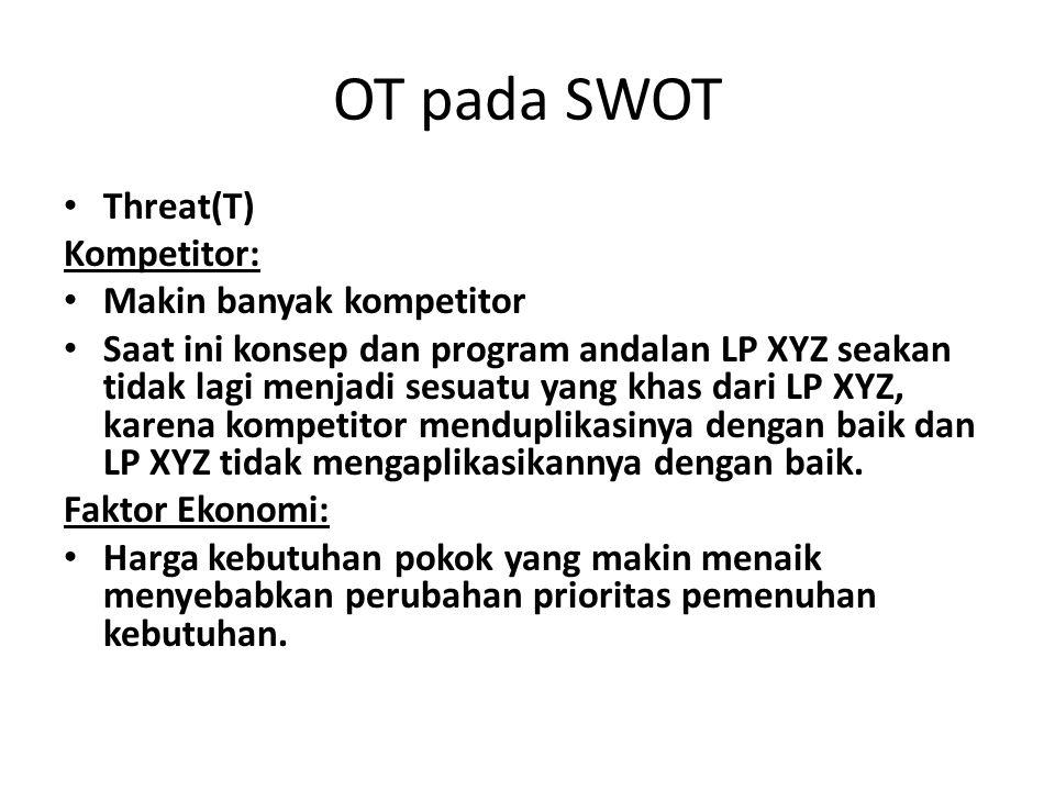 OT pada SWOT Threat(T) Kompetitor: Makin banyak kompetitor